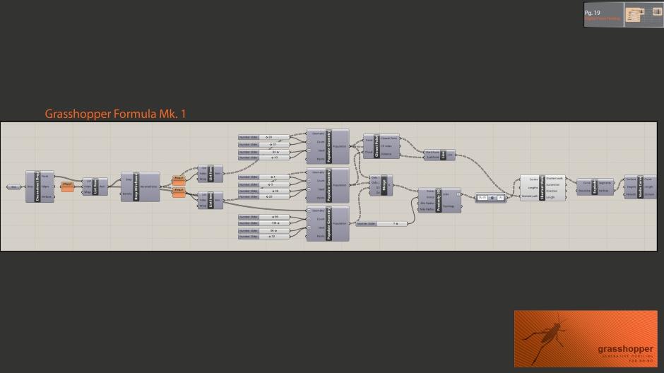 vascular-generator-mk-7-20