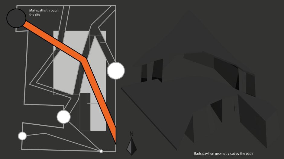 vascular-generator-mk-7-33